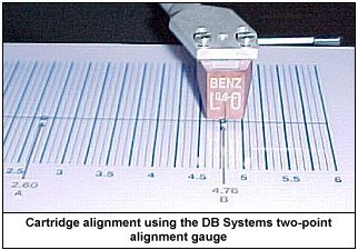 Aligning the cartridge using the DB Systems alignment gauge