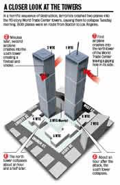 World Trade Center Diagram -- click for a larger image