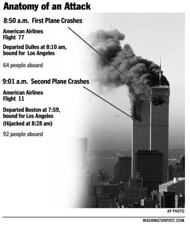 washington post graphic claiming AA 77 hit the WTC first