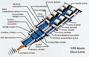 Detail of hold level layout