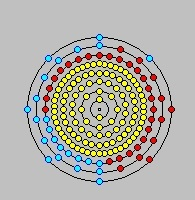 Configuration with free Orbitals (n=24)