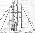 "sketch of the ""sentry-box"" experiment"