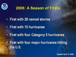 NOAA image of the records set during the 2005 Atlantic hurricane season.