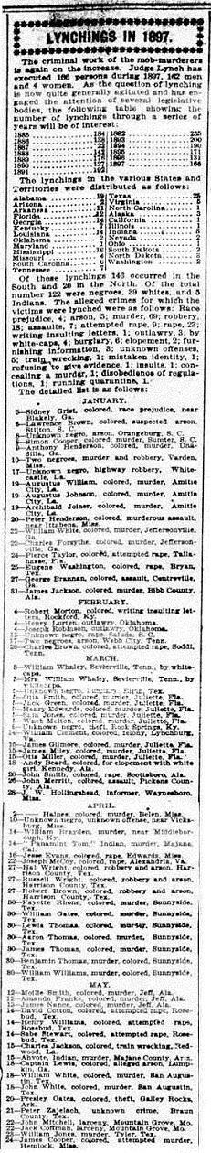 Lynchings during 1897