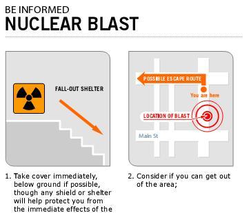 In case of nuke