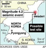 North Korea Oct. 9 nuclear test