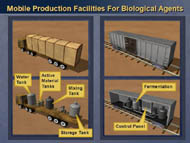 slide 20 shows rendering of truck and railroad car outfitted for biological weapon use