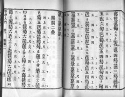 The Qinxue Rumen 【琴學入門】 (1864) tablature has dots and gongche notation next to the qin tablature to indicate beats and notes.