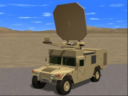 The Vehicle-Mounted Active Denial System concept