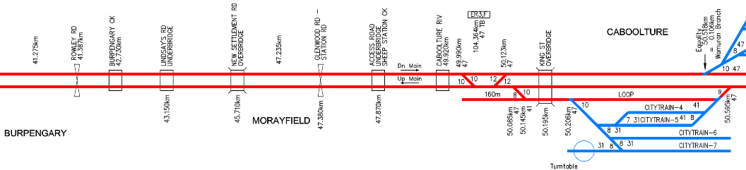 Morayfield network access diagram