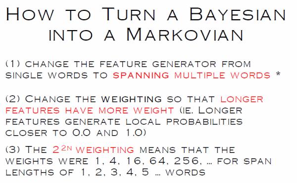 How to Turn a Bayesian into a Markovian