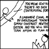 Centrifugal Force