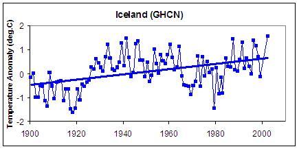 iceland_ghcn.JPG