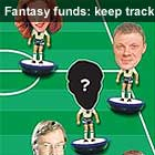 Subbuteo players on pitch with fund managers' heads, text 'Fantasy funds: keep track'