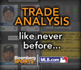Trade analysis like never before - Bloomberg Sports