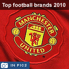 Top 10 football club brands 2010