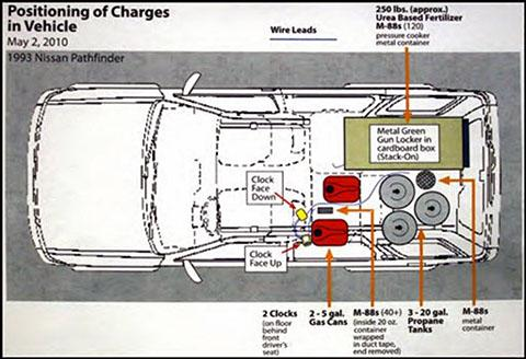 Diagram provided by NYPD shows details of car bomb built by Faisal Shahzad in his 01 May 2010 failed Times Square attack