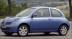 Car Review : Nissan Micra