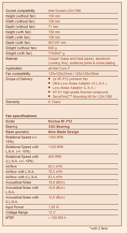 Noctua NH-U12P SE1366 Special Edition CPU Cooler Review