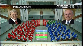 Swing to Labor: The possible make up of the new Parliament