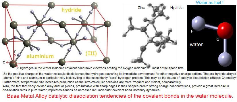 Understanding the instability of the Water Molecular bond arrangement.