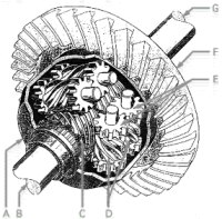 A cutaway drawing of the TORSEN differential