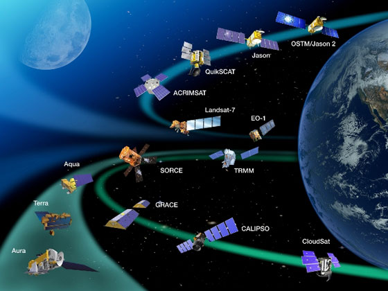 NASA currently has more than a dozen Earth science spacecraft/instruments in orbit studying all aspects of the Earth system (oceans, land, atmosphere, biosphere, cyrosphere), with several more planned for launch in the next few years.