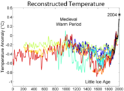180px-2000_Year_Temperature_Comparison.png