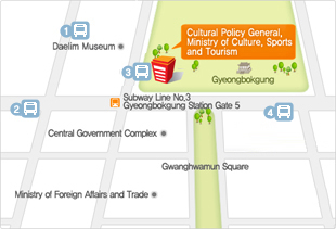 Cultural Policy General Map