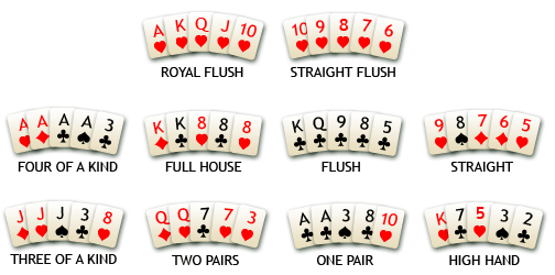 Poker hands - The nine main winning poker hands