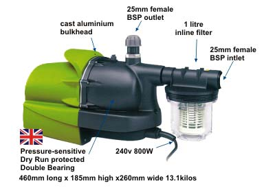 Rainwater harvesting pump Enviro 1100w