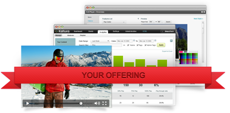 Video Solutions for Service Providers