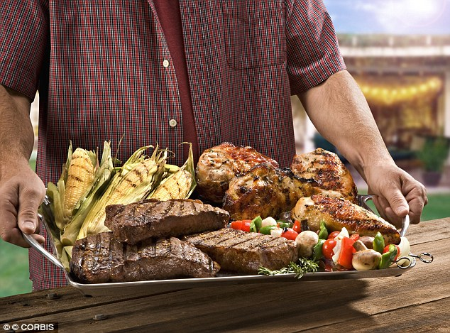 Food staples: Another prediction is an increased demand in diets heavy in meat, requiring more water and grain to produce