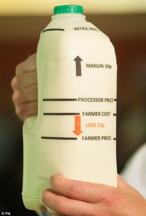 Cost versus price: A bottle of milk representing the losses made by dairy farmers