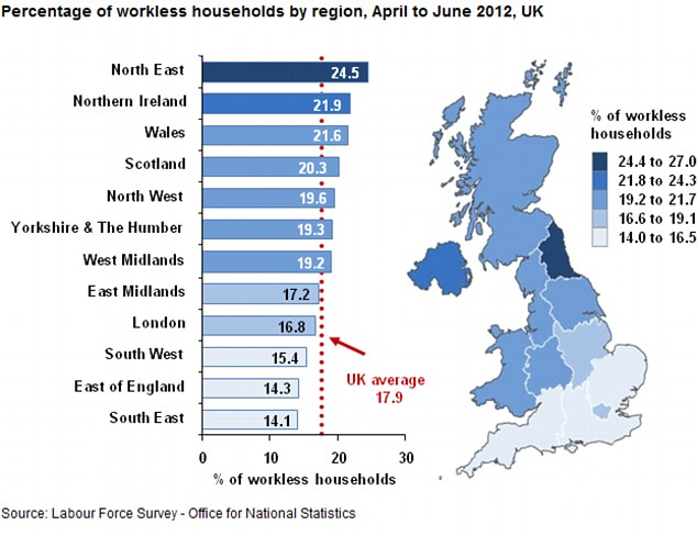 North-south divide: The north-east has the highest number of unemployed households, many more than in the south