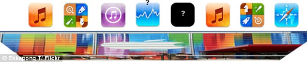Spot the pattern? The banner appears to show the Music icon, the Games Centre, a Music Centre, a Shares program, an unknown, and then, at the end, the Safari browser logo