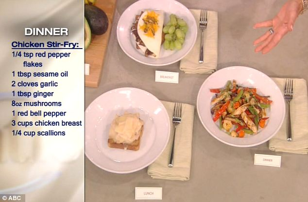 Healthy meals: Combining natural fiber with protein will kill carb cravings and 'cut off your hunger gene'