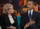 'Eye candy': Barabara Walters, left, joked that the President was only invited on The View as his wife's date