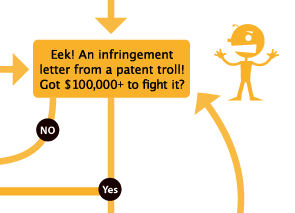 Link to our infographic illustrating the pitfalls of the patent system