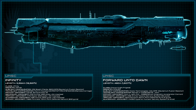 UNSC Infinity and UNSC Forward Unto Dawn