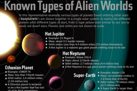 Astronomers searching for another Earth are getting closer, thanks to recent discoveries by the Kepler space telescope.