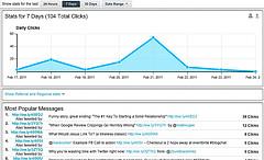 HootSuite - Statistics
