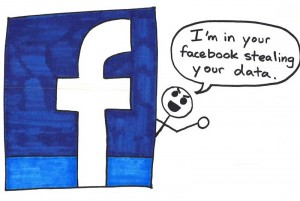 Guest Post – Protect your Pictures with Facebook Social Protection App