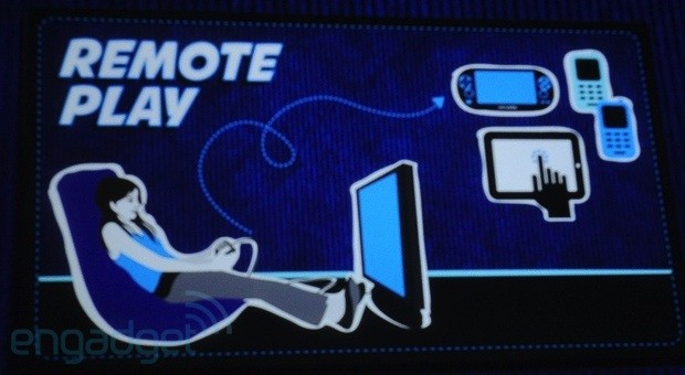 PlayStation 4 supports remote play on PlayStation Vita