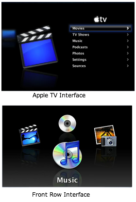 Apple TV and the Front Row Interface