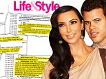 Keeping Up With The Kardashians producer claims Kim and Kris' Humphries divorce and proposal scenes were reshot and rescripted