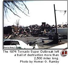 1974 Super Outbreak video