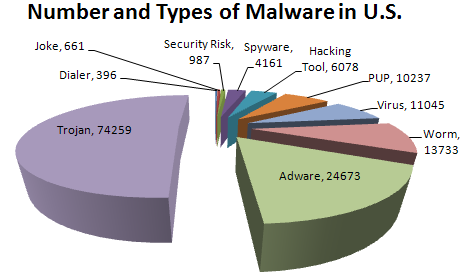 http://negahbaan.ir/sites/default/files/blue/panda_malware_types_us-negahbaan-com.png