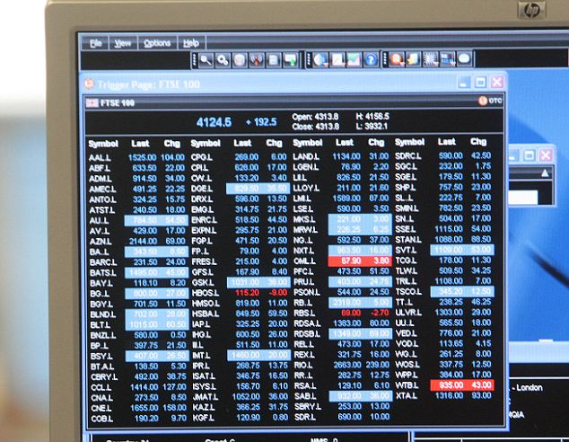 Market Rally: shares in London continued their rally which saw them hit a 13 year high yesterday.