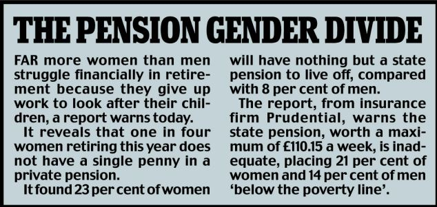 The pension gender divide